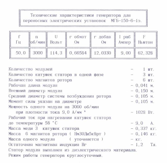 Технические характеристики модульного генератора Белашова МГБ-150-6-1е