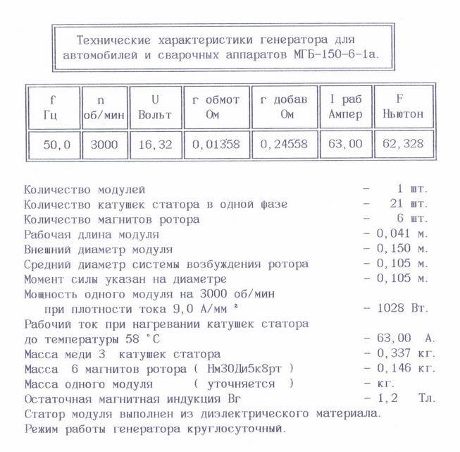 Технические характеристики модульного генератора Белашова МГБ-150-6-1а.