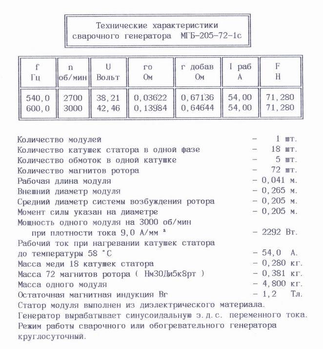 Технические характеристики сварочного генератора Белашова МГБ-205-72-1с.
